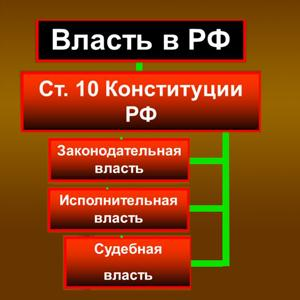 Органы власти Ессентуков