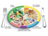 Пансионат Курортный - иконка «питание» в Ессентуках